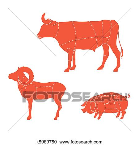 clipart of cuts cow mutton pig k5989750 search clip art