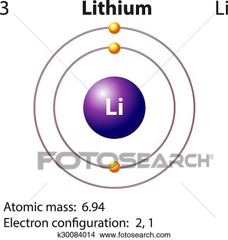 Clipart Of Diagram Representation Of The Element Lithium K30084014