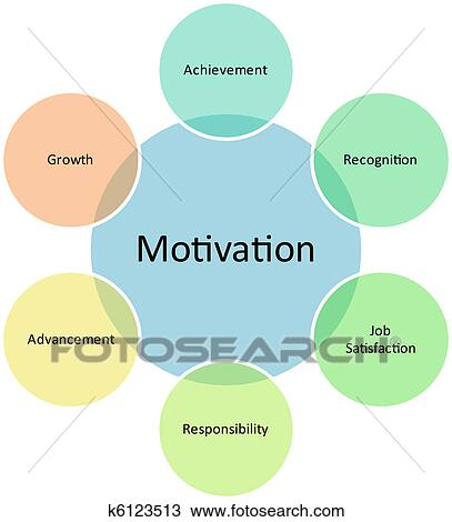 Drawing Of Motivation Business Diagram K6123513 Search Clipart