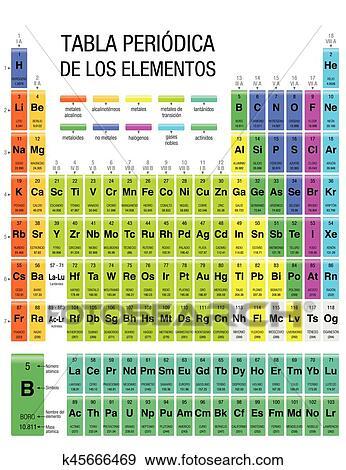 Clip art of tabla periodica de los elementos periodic table of clip art tabla periodica de los elementos periodic table of elements in spanish language urtaz Gallery