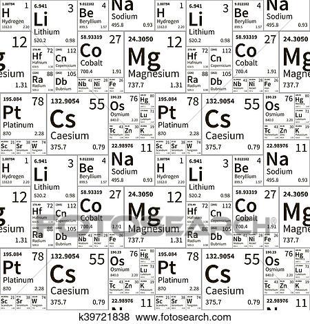 Clip art qumico elementos de tabla peridica negro y blanco clip art qumico elementos de tabla peridica negro y blanco seamless patrn urtaz Gallery