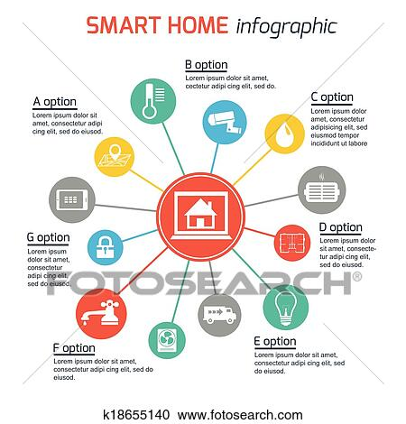 clipart of smart home automation technology infographics k18655140