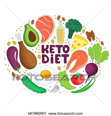 Keto Diet Hand Drawn Banner Ketogenic Low Carb And Protein High Fat Healthy Food Banner Clipart K67960001 Fotosearch