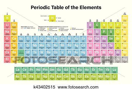 Clipart tabla peridica de el elementos k43402515 buscar clip clipart tabla peridica de el elementos fotosearch buscar clip art urtaz Images