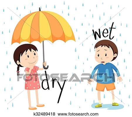clip art of opposite adjective dry and wet k32489418 search rh fotosearch com clip art graphics free download clip art graphic organizers