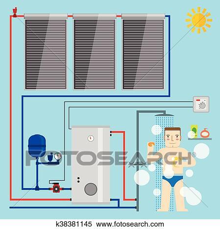 Calentadores Para Cuartos De Bano.Solar Calentador De Agua Sistema Y Hombre En El