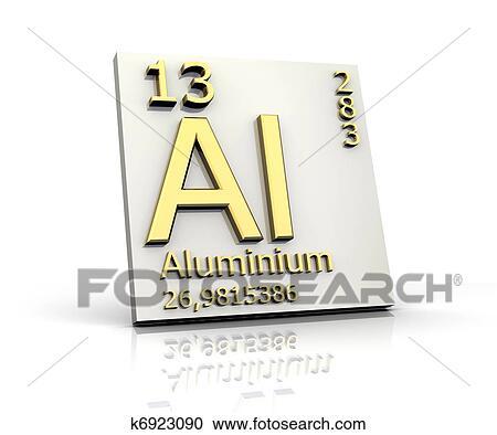 Stock illustrations of aluminum form periodic table of elements aluminum form periodic table of elements 3d made urtaz Choice Image