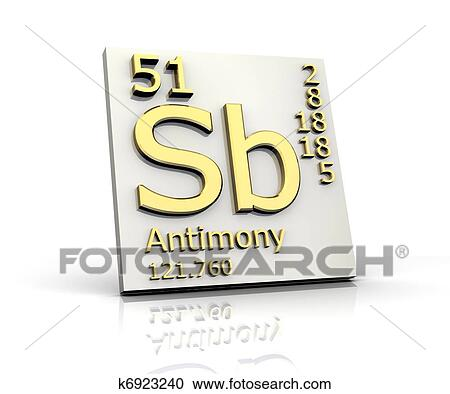 Stock Illustrations Of Antimony Form Periodic Table Of Elements