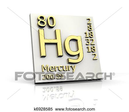 Stock Illustration Of Mercury Form Periodic Table Of Elements