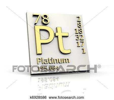 Platinum Form Periodic Table Of Elements Stock Illustration