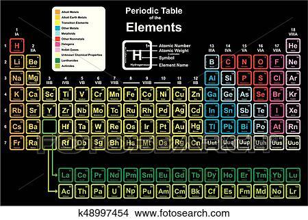 Clipart tabla peridica de el qumico elementos k48997454 clipart tabla peridica de el qumico elementos fotosearch buscar urtaz Choice Image