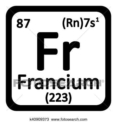 Clipart of periodic table element polonium icon k40909373 search periodic table element polonium icon on white background vector illustration urtaz Images