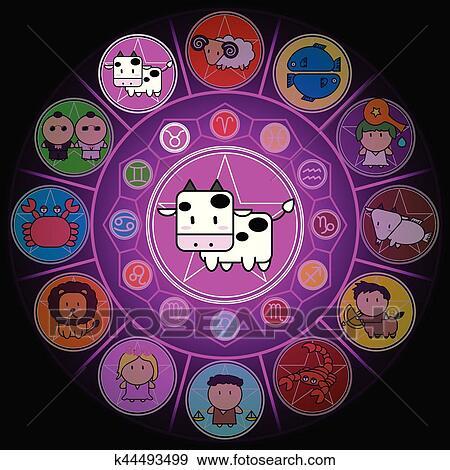 Toro zodiaco in centro cerchio di oroscopo segni cartone