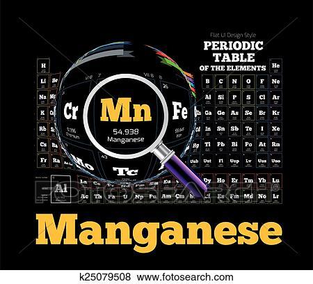 Clip art tabla peridica de el element manganeso mn clip art tabla peridica de el element manganeso mn urtaz Images