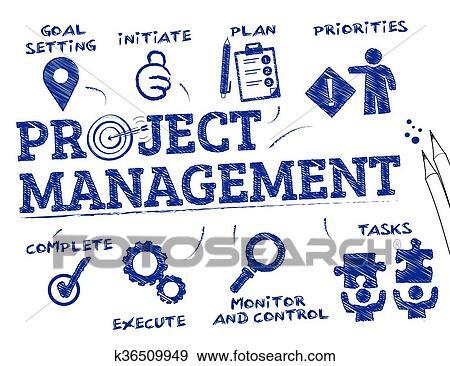 Clip Art of Project management concept k36509949 - Search ...