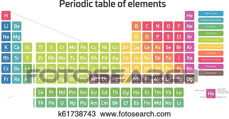 Colorful Periodic Table Of Elements Simple Table Including