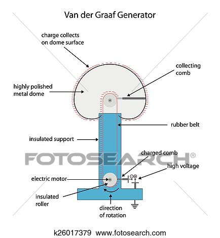 Wunderbar Diagramm Der Elektrischen Motorkomponenten Fotos ...