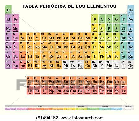 Clipart tabla peridica de el elementos espaol etiquetado clipart tabla peridica de el elementos espaol etiquetado coloreado urtaz Images
