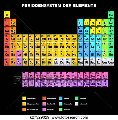 Clip Art   Periodic Table GERMAN. Fotosearch   Search Clipart, Illustration  Posters, Drawings