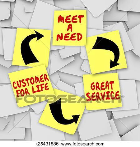 services de rencontres les mieux notés
