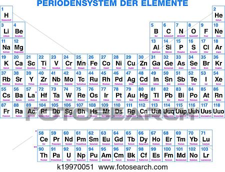 Clipart of periodic table of the elements ge k19970051 search 118 chemical elements organized on the basis of their atomic numbers isolated on white background urtaz