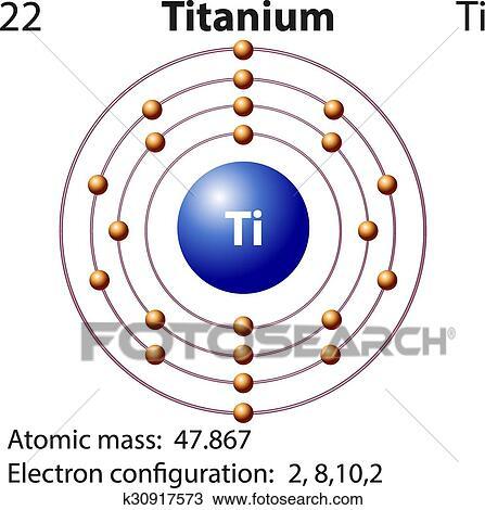 clipart symbol and electron diagram for titanium fotosearch search clip art illustration