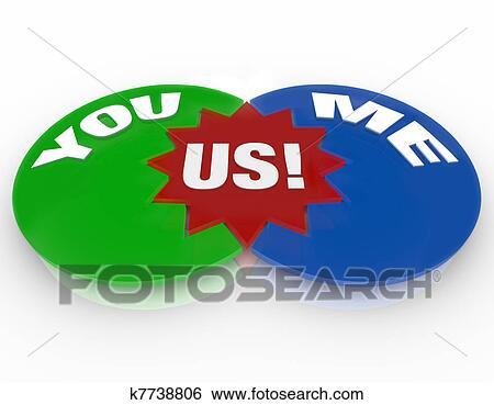 Stock Illustration Of You Me Us Venn Diagram Relationship Love