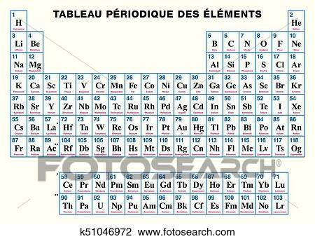Clipart tabla peridica de el elementos francs k51046972 clipart tabla peridica de el elementos francs urtaz Image collections
