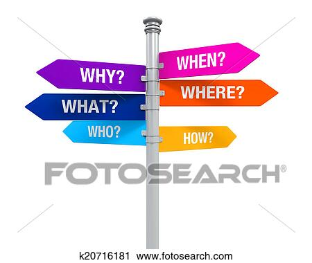 clipart of sign directions with question words k20716181 search