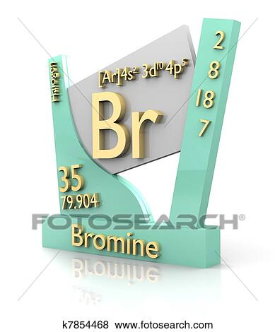 Bromine Form Periodic Table Of Elements V2 Stock