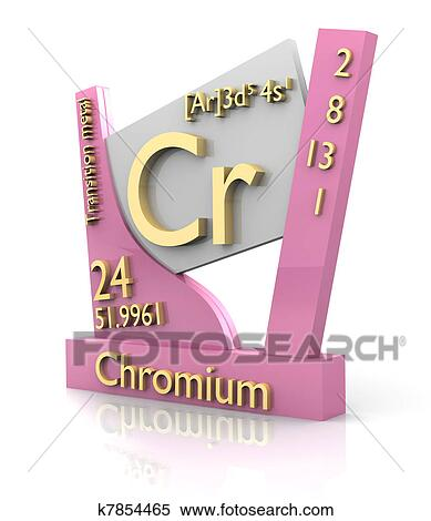 Stock Illustration Of Chromium Form Periodic Table Of Elements V2