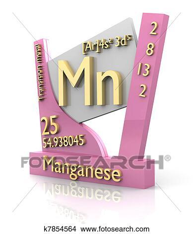Dibujos manganeso forma tabla peridica de elementos v2 dibujo manganeso forma tabla peridica de elementos v2 urtaz Images