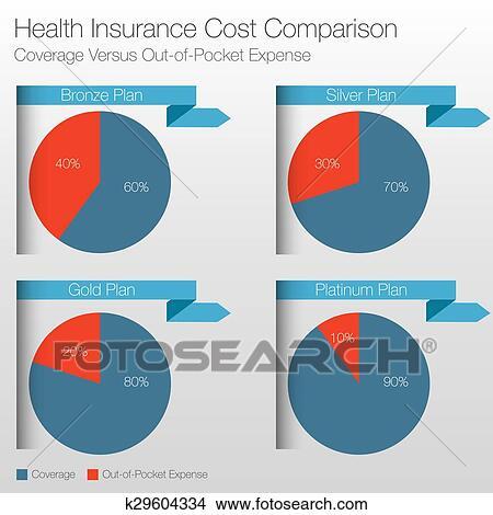Clipart Krankenversicherung Kosten Vergleich Tabelle K29604334