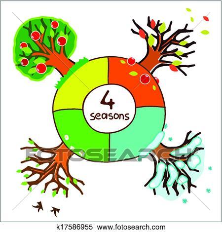 Clipart quattro stagioni per disegno di uno for Clipart calendario
