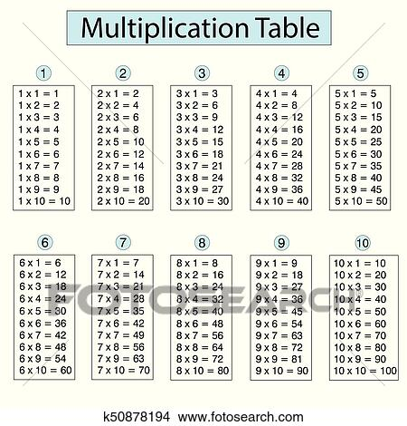 Clipart Of Multiplication Table One To Ten For Primary School