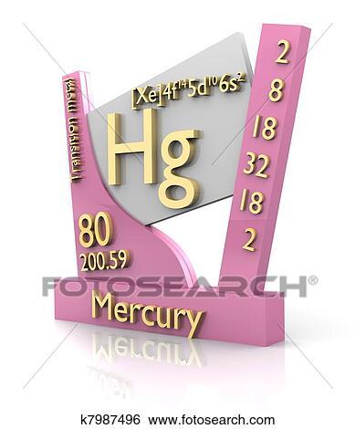 Coleccin de ilustraciones mercurio forma tabla peridica de coleccin de ilustraciones mercurio forma tabla peridica de elementos v2 urtaz Gallery