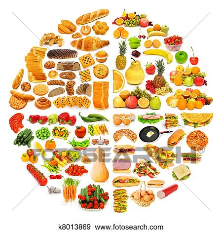 Stock Photograph of Circle with lots of food items ...