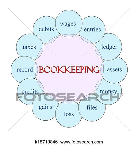 Stock images of bookkeeping circular word concept k18719846 search bookkeeping concept circular diagram in pink and blue with great terms such as wages entries ledger and more ccuart Choice Image