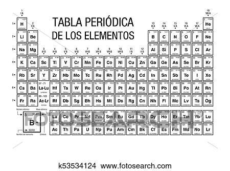 Clipart tabla periodica de los elementos periodic tabla de clipart tabla periodica de los elementos periodic tabla de elementos en espaol language negro y blanco con el 4 nuevo elementos urtaz Image collections