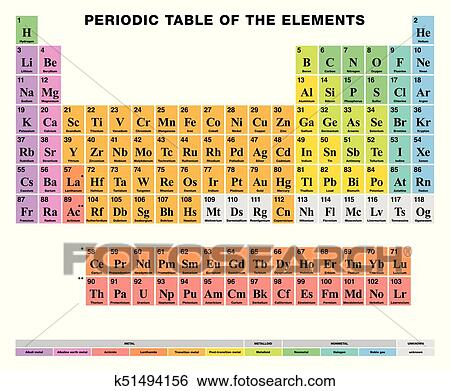 Clip Art Of Periodic Table Of The Elements English Labeling Colored