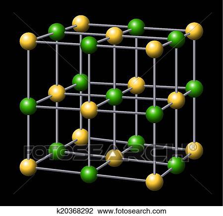 كلوريد الصوديوم Nacl ملح Clipart K20368292 Fotosearch