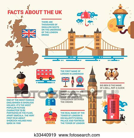 Illustration Of Information Poster With Flat Design UK Icons And Infographics Elements Facts About The