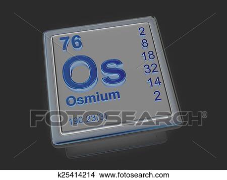 Drawings Of Osmium Chemical Element K25414214 Search Clip Art