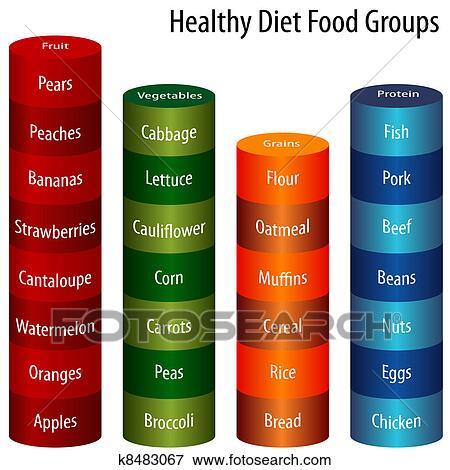 Clip Art Gesunde Diat Nahrungsmittel Gruppen Tabelle K8483067
