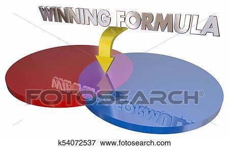 Stock Illustration Of Winning Formula Venn Diagram Best Choice 3d