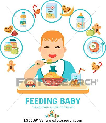 Alimentation Bebe Pictorial Guide Plat Affiche Clipart K35539133 Fotosearch