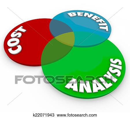 Stock Photo Of Cost Benefit Analysis 3d Venn Diagram Words K22071943