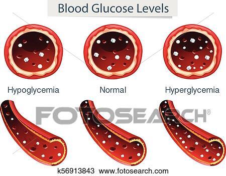 Glucosa 69 es normal