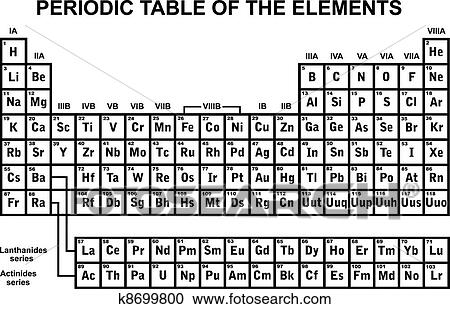 Clipart Of Periodic Table Of The Elements K8699800 Search Clip Art
