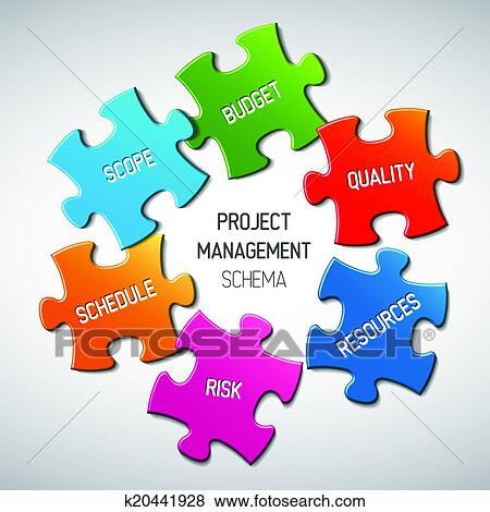 clip art of project management diagram scheme concept k20441928 rh fotosearch com project management clipart free Project Management Clip Art Graphics